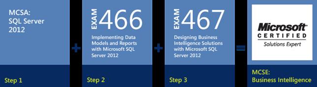 SQL Server 2012 - MCSE Business Intelligence