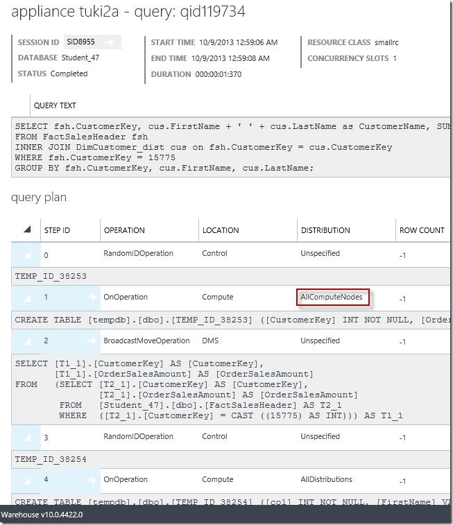 PDW Admin Console