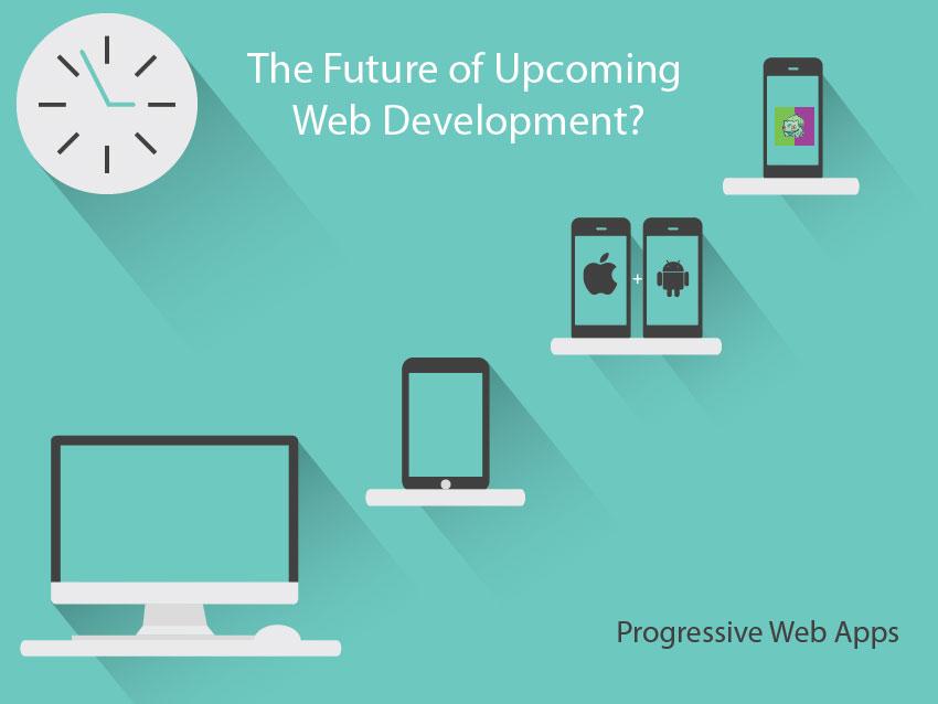 Progressive Web Apps: dé nieuwe trend in web development