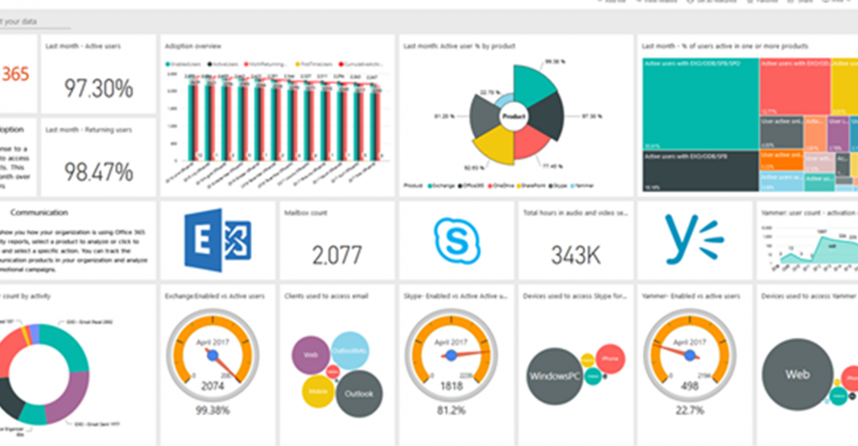 PowerBI.com - Waar staat mijn data eigenlijk...?