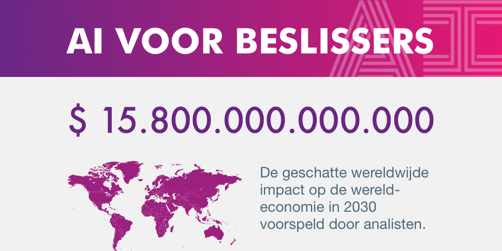 Infographic: Artificial Intelligence voor beslissers